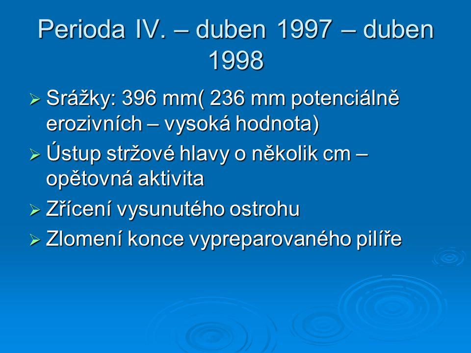 Perioda IV. – duben 1997 – duben 1998