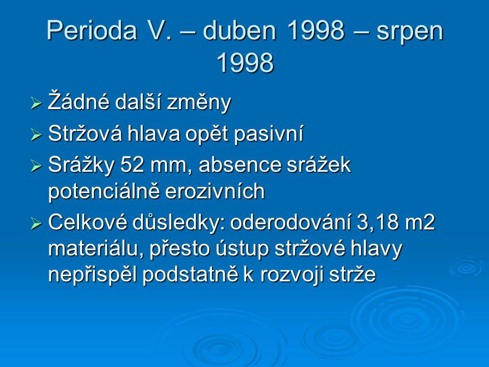 Perioda V. – duben 1998 – srpen 1998