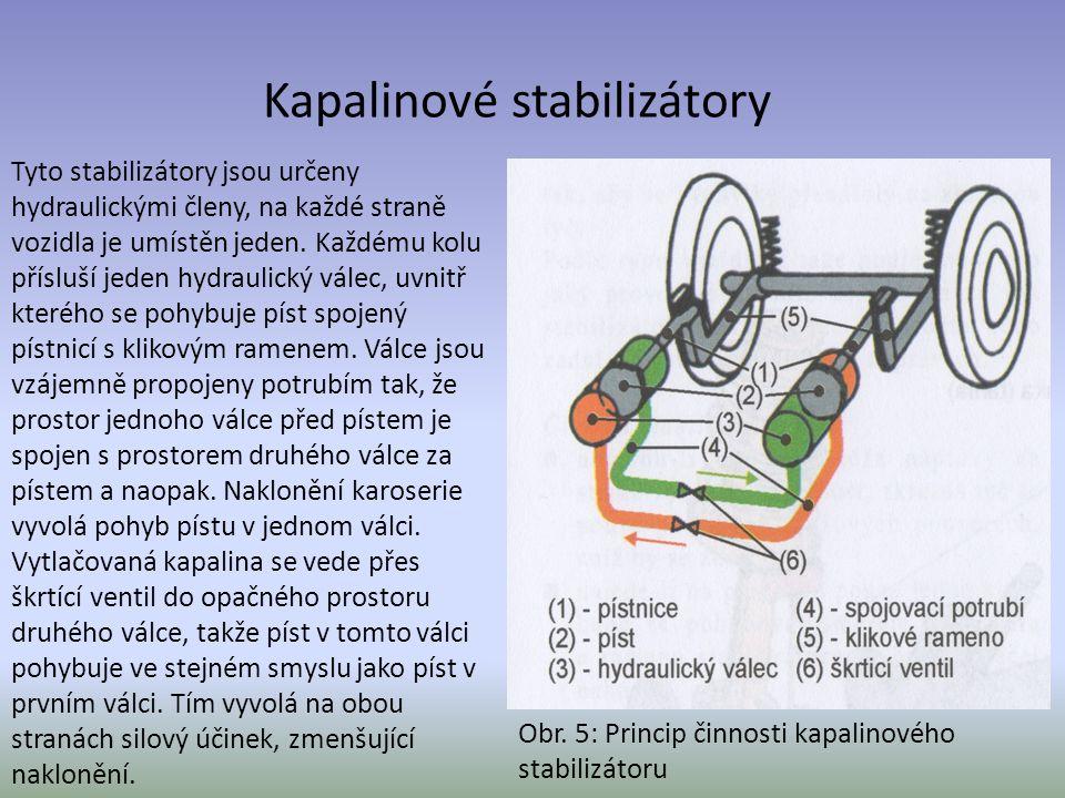 Kapalinové stabilizátory