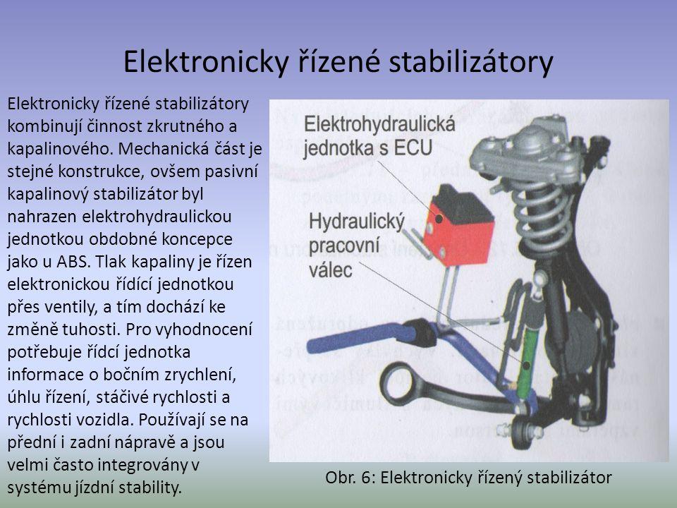 Elektronicky řízené stabilizátory