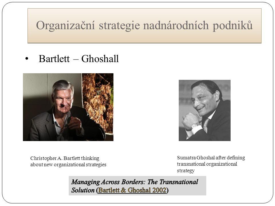 Organizační strategie nadnárodních podniků