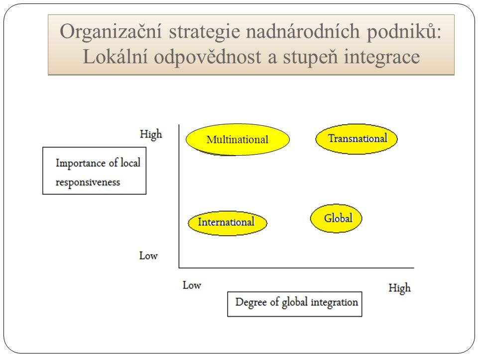 Organizační strategie nadnárodních podniků: Lokální odpovědnost a stupeň integrace