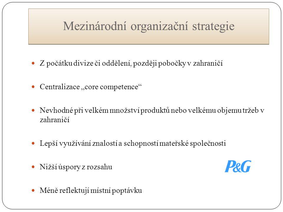 Mezinárodní organizační strategie
