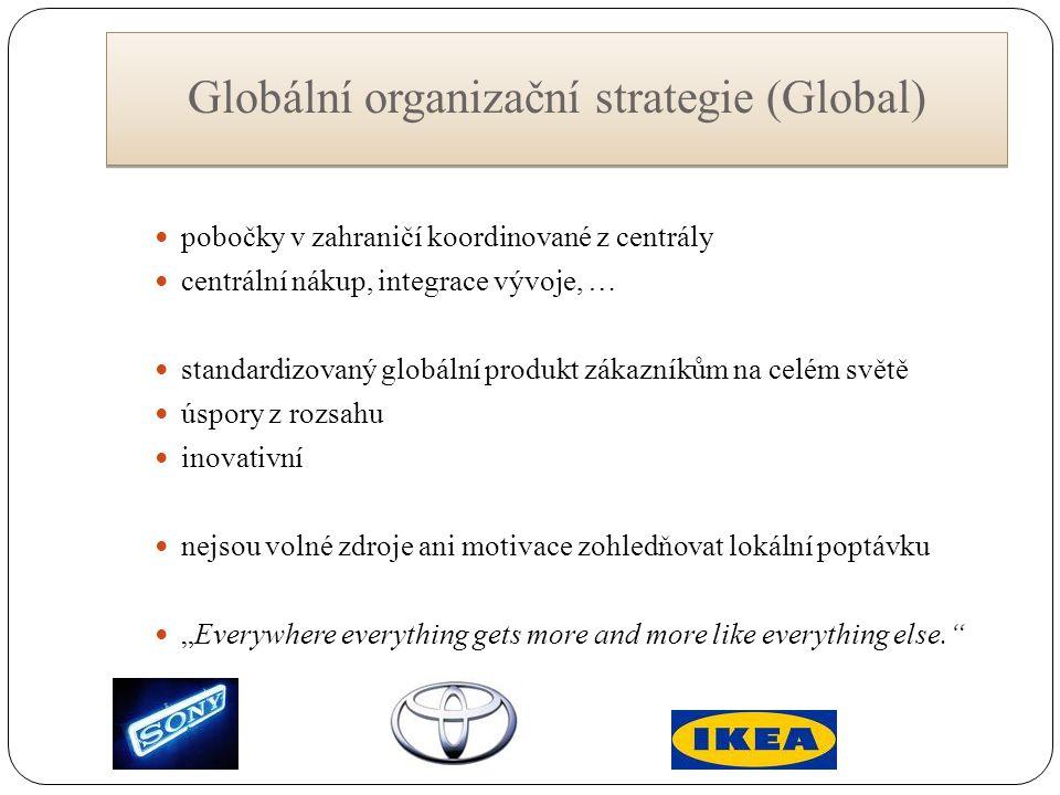 Globální organizační strategie (Global)