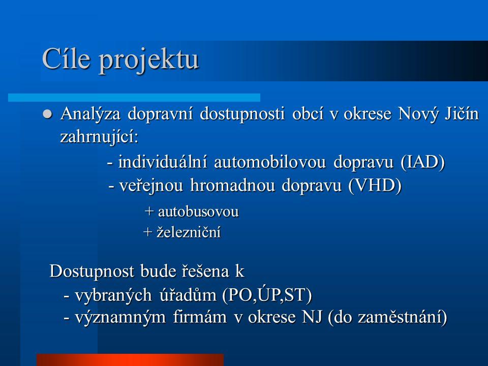 Cíle projektu - individuální automobilovou dopravu (IAD) + autobusovou