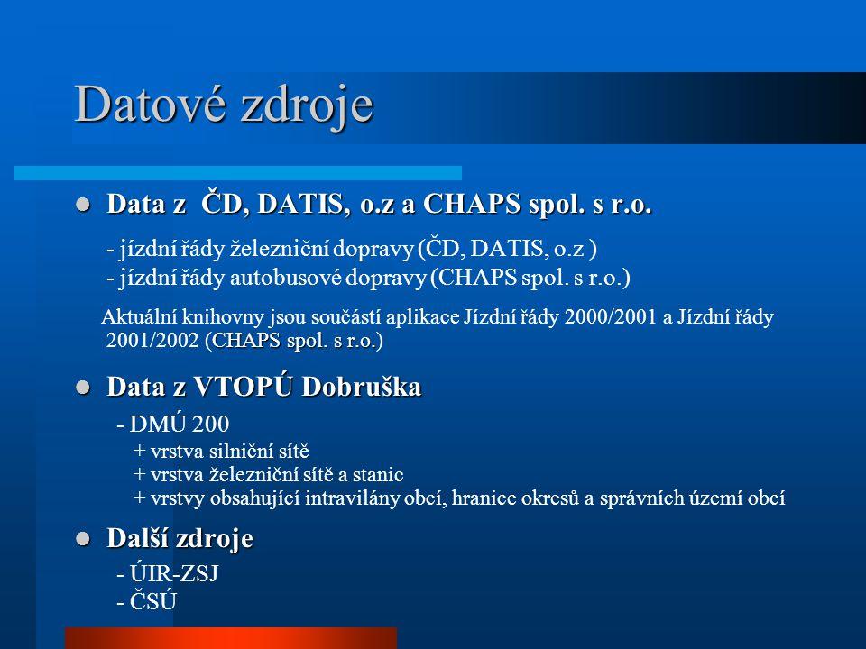 Datové zdroje - jízdní řády železniční dopravy (ČD, DATIS, o.z )