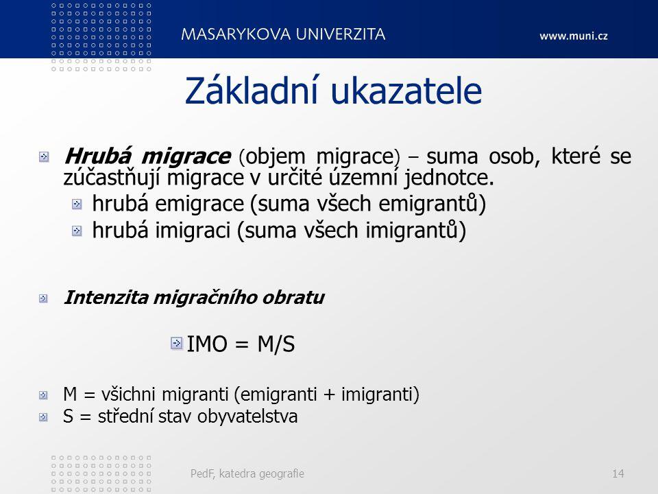 Základní ukazatele Hrubá migrace (objem migrace) – suma osob, které se zúčastňují migrace v určité územní jednotce.
