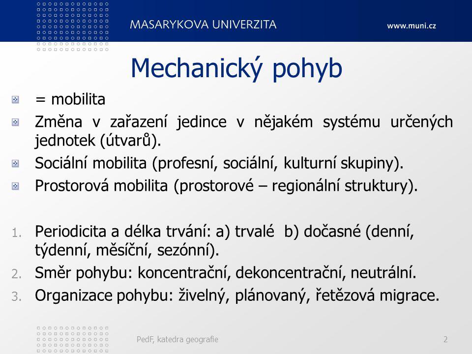Mechanický pohyb = mobilita