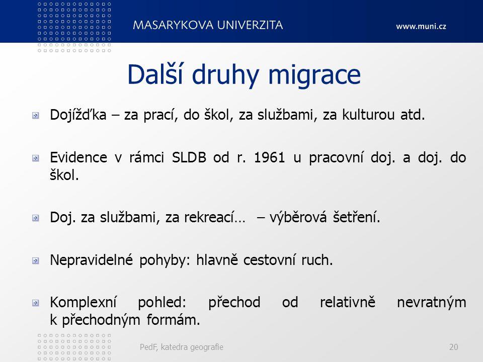 Další druhy migrace Dojížďka – za prací, do škol, za službami, za kulturou atd. Evidence v rámci SLDB od r. 1961 u pracovní doj. a doj. do škol.
