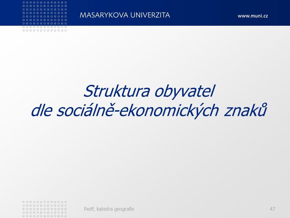 Struktura obyvatel dle sociálně-ekonomických znaků