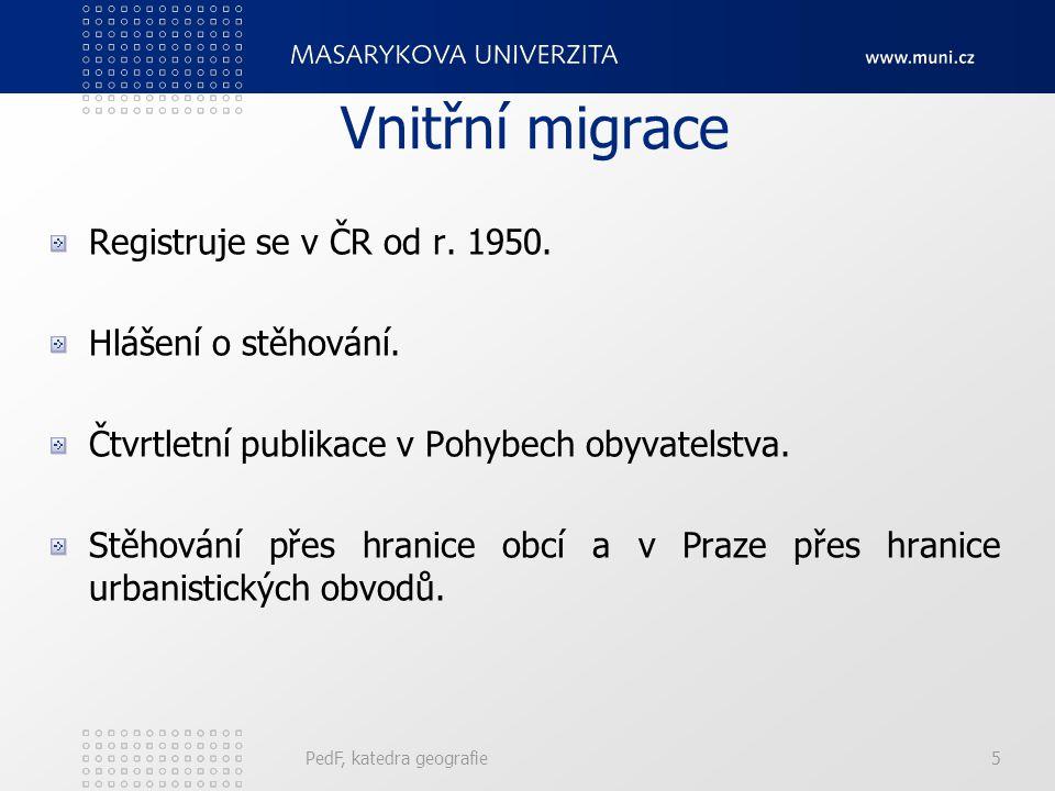Vnitřní migrace Registruje se v ČR od r. 1950. Hlášení o stěhování.