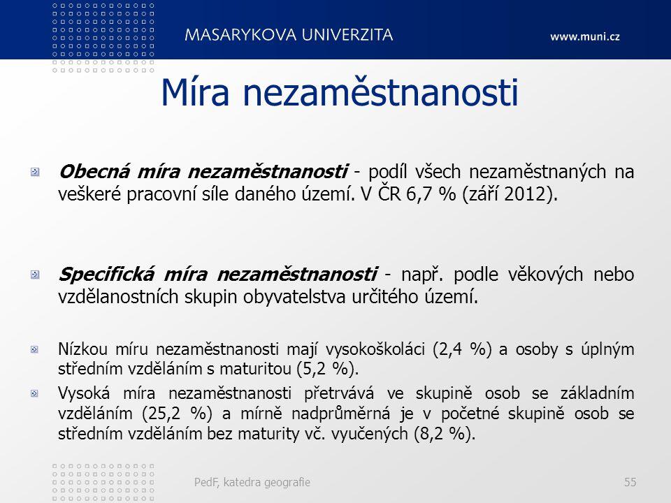 Míra nezaměstnanosti Obecná míra nezaměstnanosti - podíl všech nezaměstnaných na veškeré pracovní síle daného území. V ČR 6,7 % (září 2012).