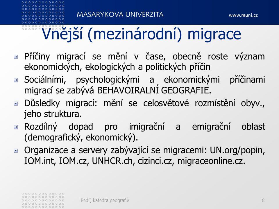 Vnější (mezinárodní) migrace