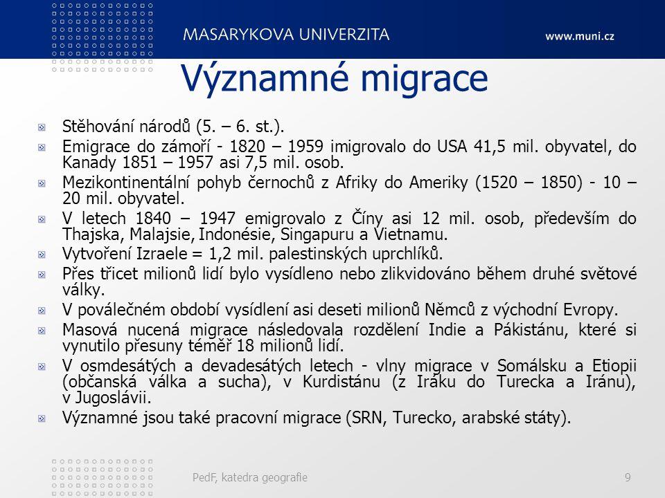Významné migrace Stěhování národů (5. – 6. st.).