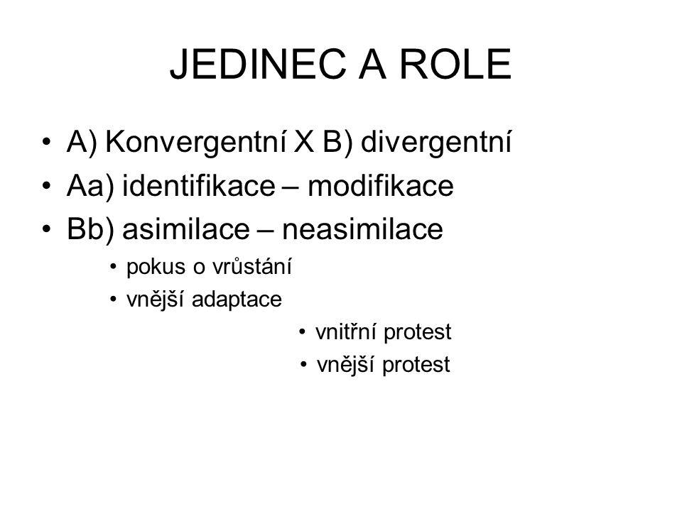 JEDINEC A ROLE A) Konvergentní X B) divergentní