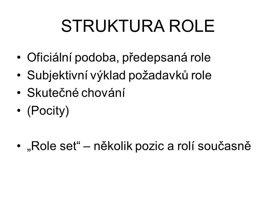 STRUKTURA ROLE Oficiální podoba, předepsaná role