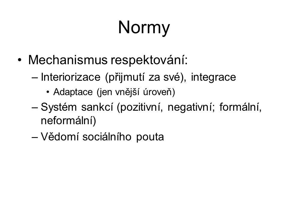 Normy Mechanismus respektování: