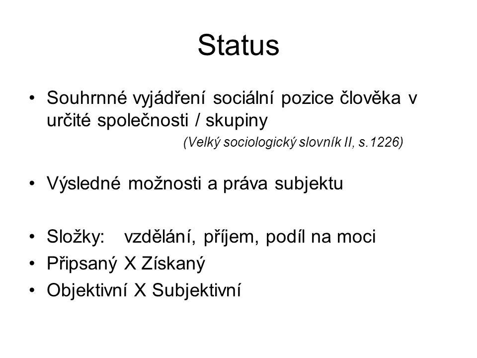 Status Souhrnné vyjádření sociální pozice člověka v určité společnosti / skupiny. (Velký sociologický slovník II, s.1226)