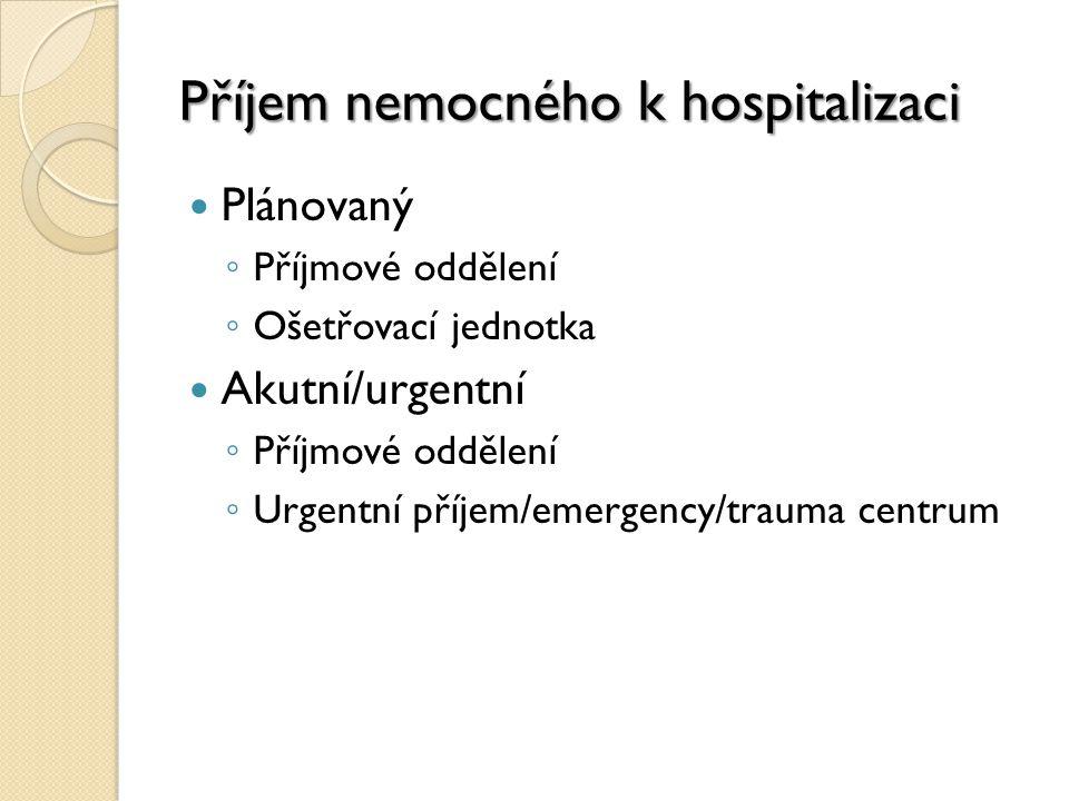 Příjem nemocného k hospitalizaci