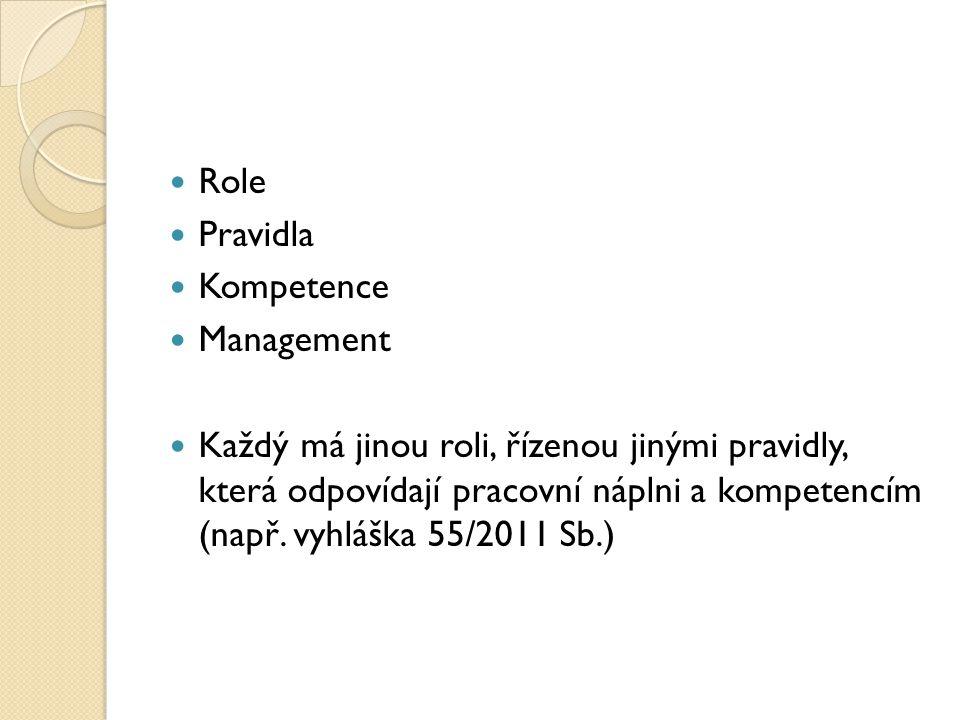 Role Pravidla. Kompetence. Management.