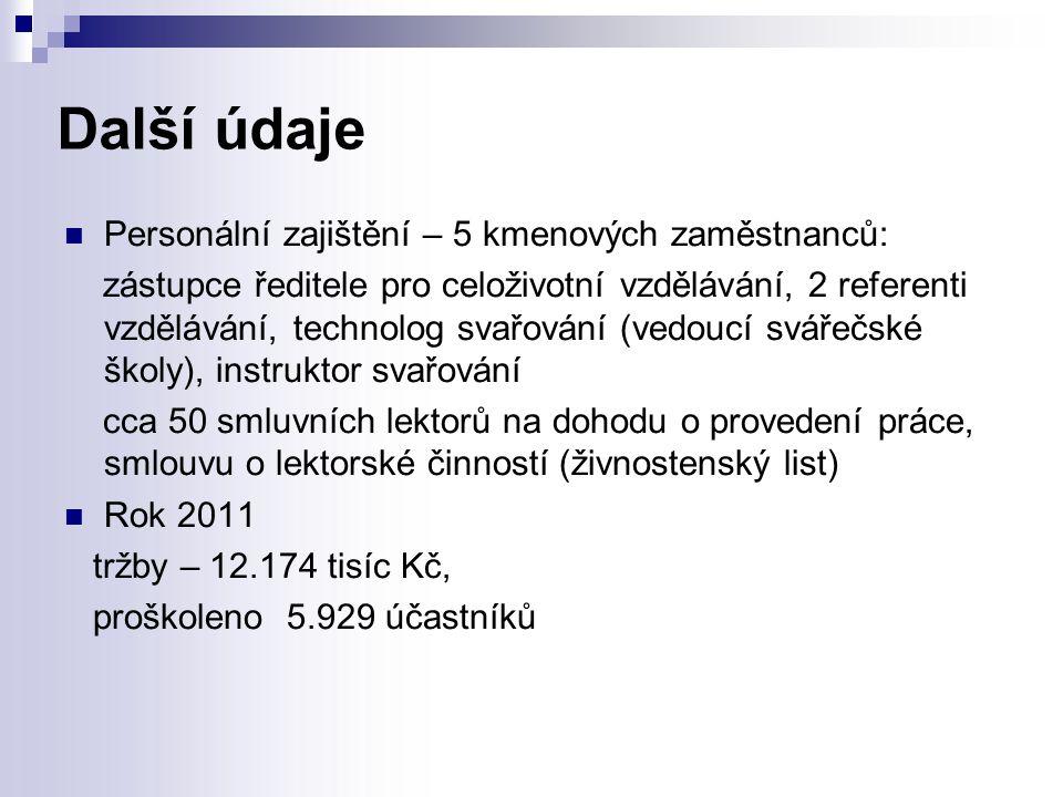 Další údaje Personální zajištění – 5 kmenových zaměstnanců: