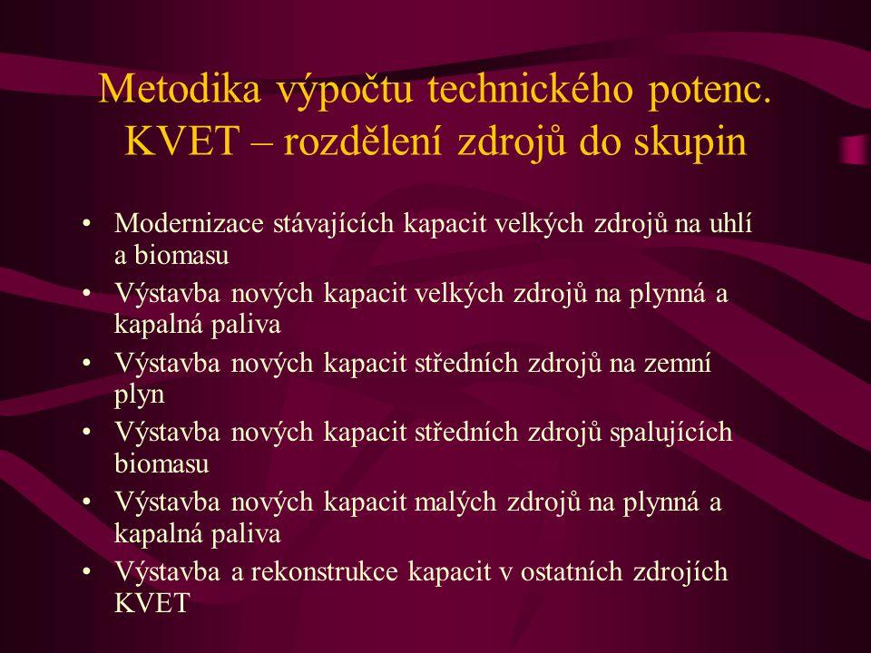 Metodika výpočtu technického potenc. KVET – rozdělení zdrojů do skupin