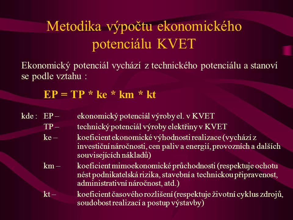 Metodika výpočtu ekonomického potenciálu KVET