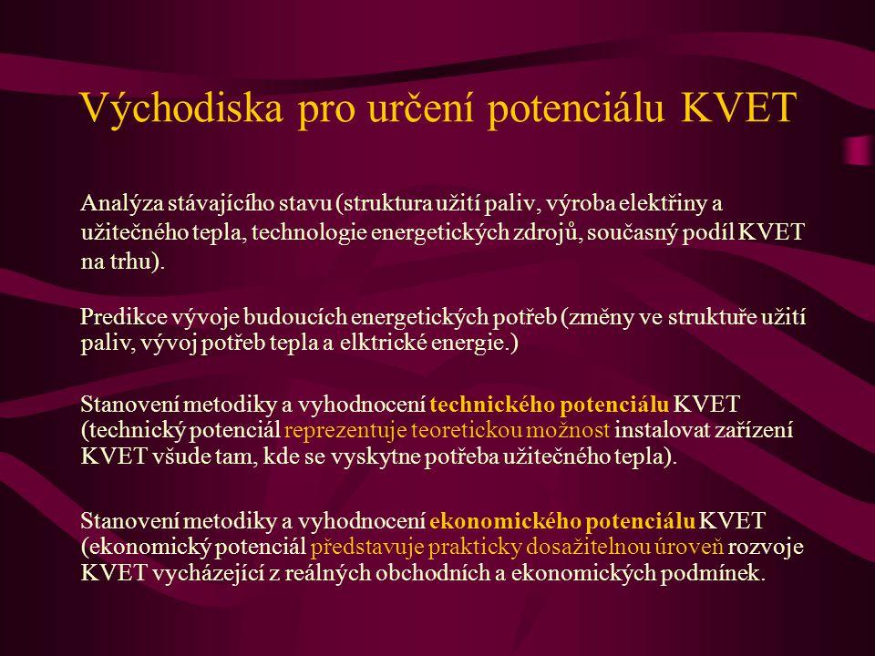 Východiska pro určení potenciálu KVET
