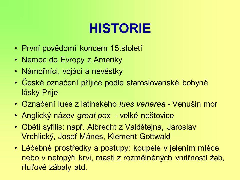 HISTORIE První povědomí koncem 15.století Nemoc do Evropy z Ameriky
