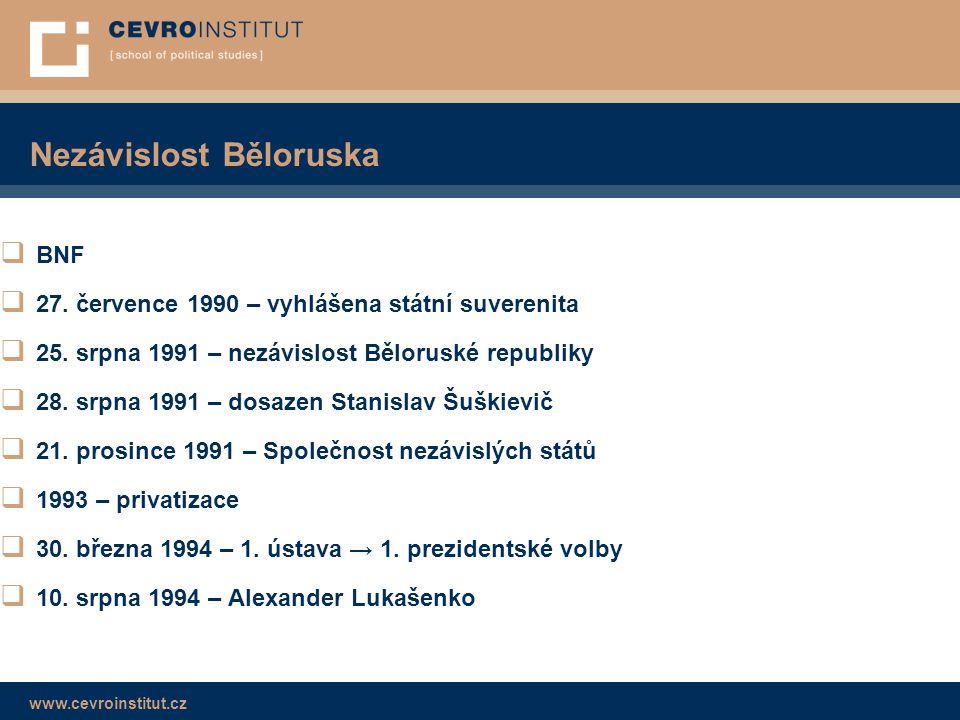 Nezávislost Běloruska