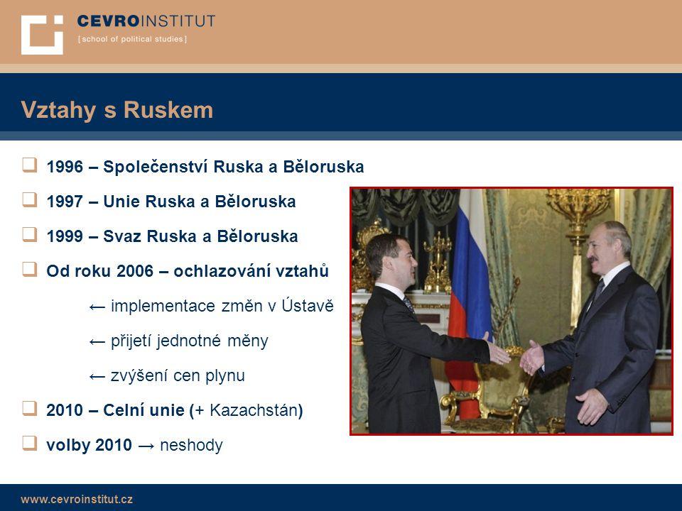 Vztahy s Ruskem 1996 – Společenství Ruska a Běloruska