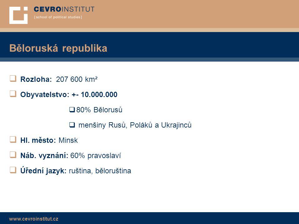 Běloruská republika Rozloha: 207 600 km² Obyvatelstvo: +- 10.000.000