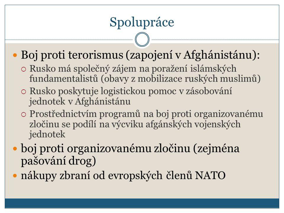 Spolupráce Boj proti terorismus (zapojení v Afghánistánu):