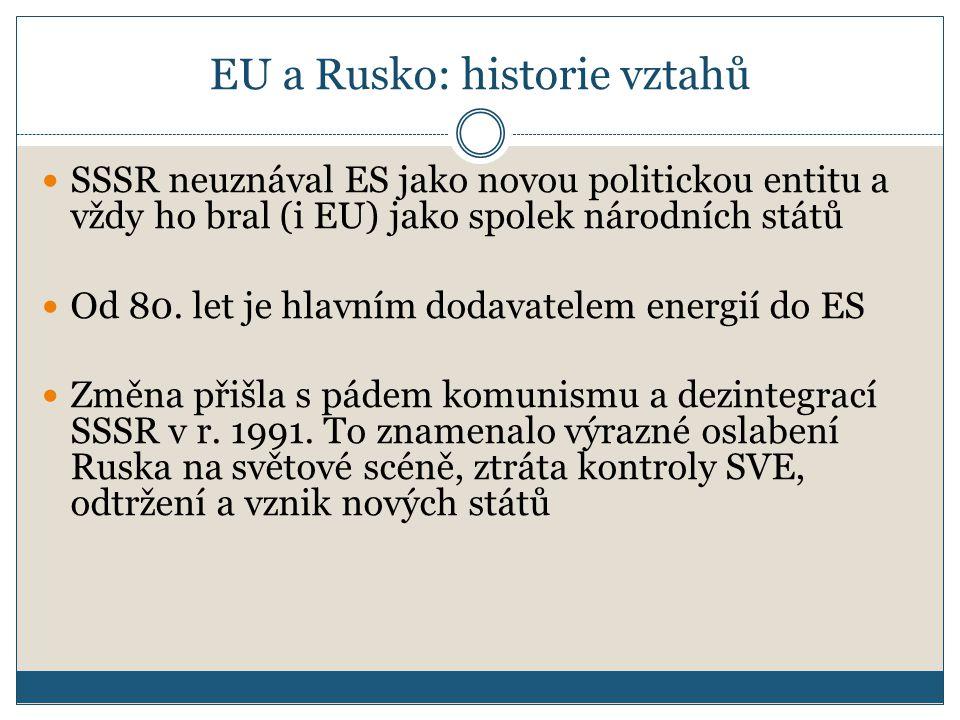 EU a Rusko: historie vztahů