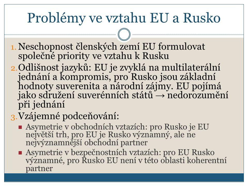 Problémy ve vztahu EU a Rusko