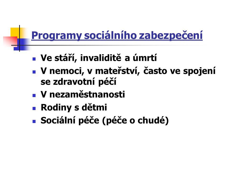 Programy sociálního zabezpečení