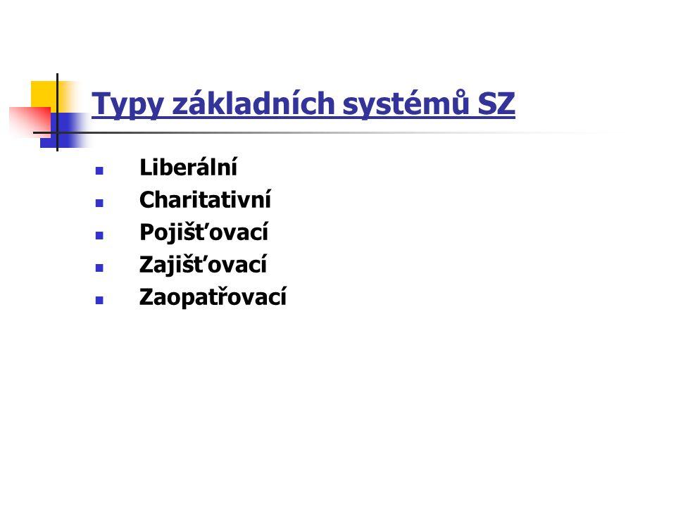 Typy základních systémů SZ