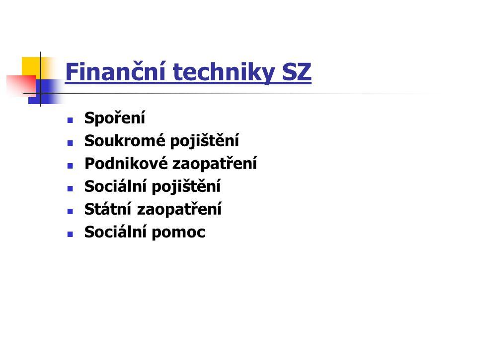 Finanční techniky SZ Spoření Soukromé pojištění Podnikové zaopatření