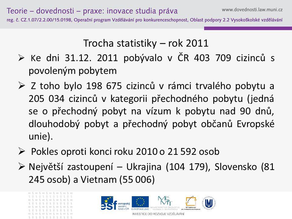 Trocha statistiky – rok 2011