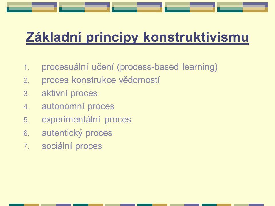 Základní principy konstruktivismu
