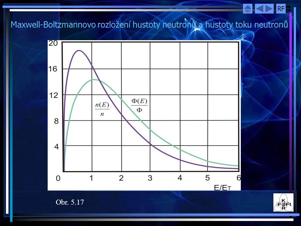Maxwell-Boltzmannovo rozložení hustoty neutronů a hustoty toku neutronů