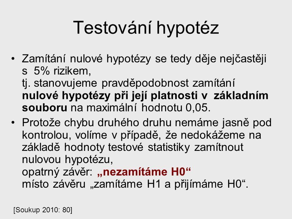 Testování hypotéz