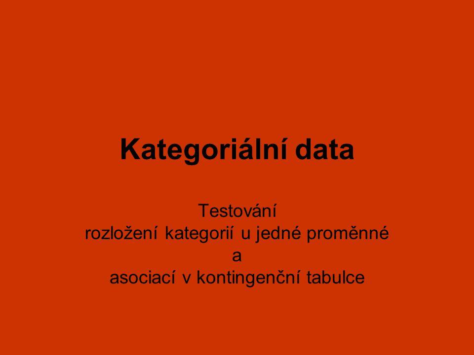 Kategoriální data Testování rozložení kategorií u jedné proměnné a