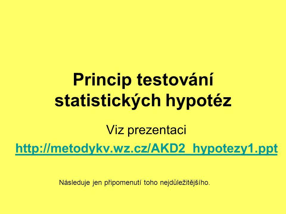 Princip testování statistických hypotéz