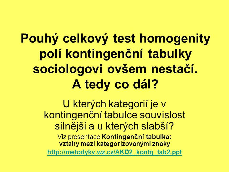 Pouhý celkový test homogenity polí kontingenční tabulky sociologovi ovšem nestačí. A tedy co dál