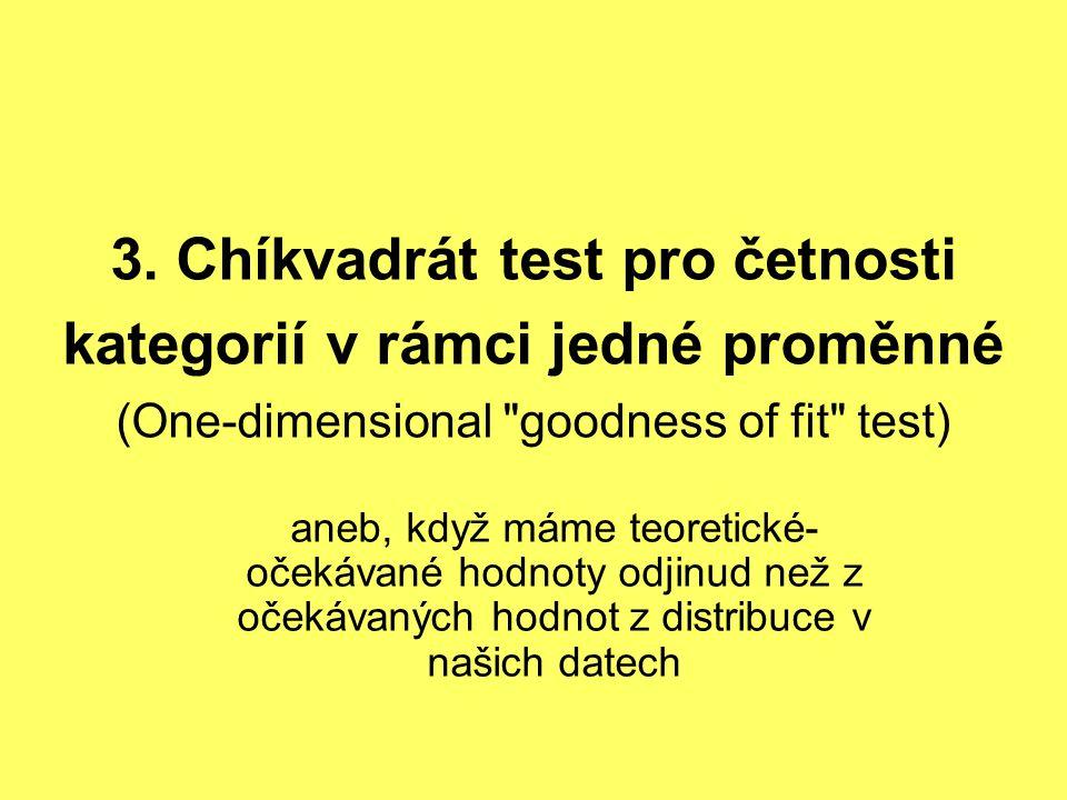3. Chíkvadrát test pro četnosti kategorií v rámci jedné proměnné (One-dimensional goodness of fit test)