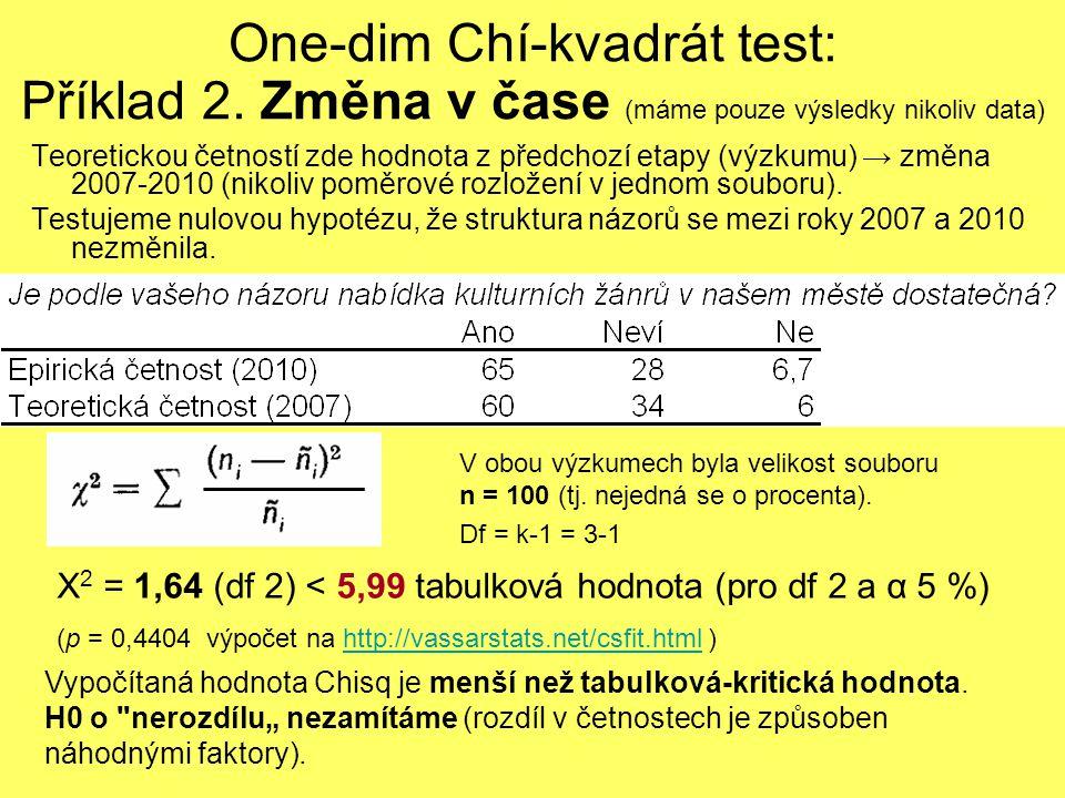One-dim Chí-kvadrát test: Příklad 2