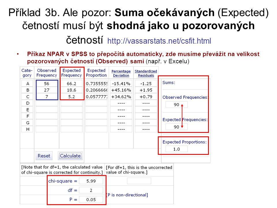 Příklad 3b. Ale pozor: Suma očekávaných (Expected) četností musí být shodná jako u pozorovaných četností http://vassarstats.net/csfit.html
