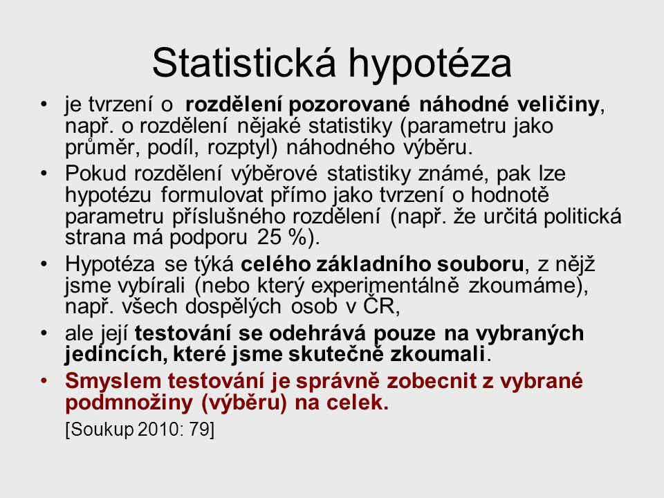 Statistická hypotéza