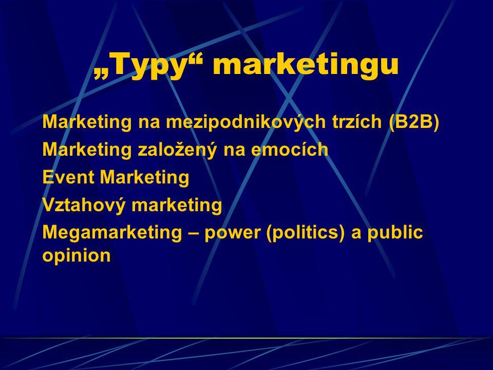 """Typy marketingu Marketing na mezipodnikových trzích (B2B)"